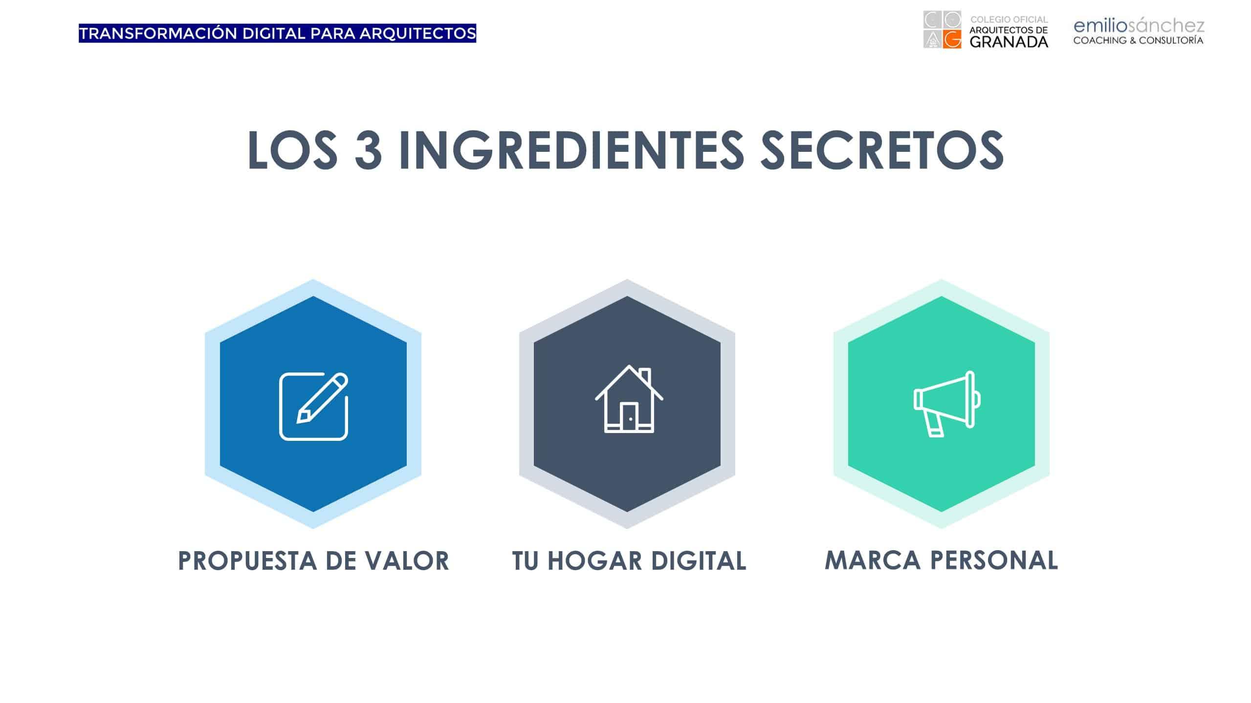 ingredientes secretos de la transformación digital
