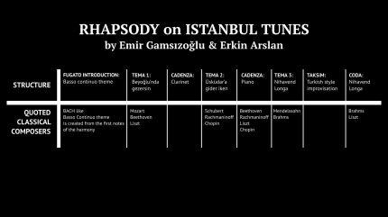 2012-Recording with Erkin Arslan & Murat Cem Orhan-3