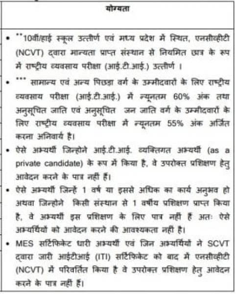 Bhel Bhopal ITI Aprentice