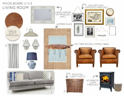 Mood Board - Traditional English Cottage Living Room