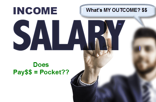 -----What is my Outcome of my Income-----