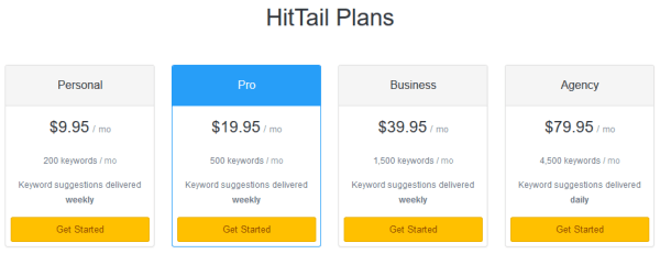 Hittail Review Pricing Plans