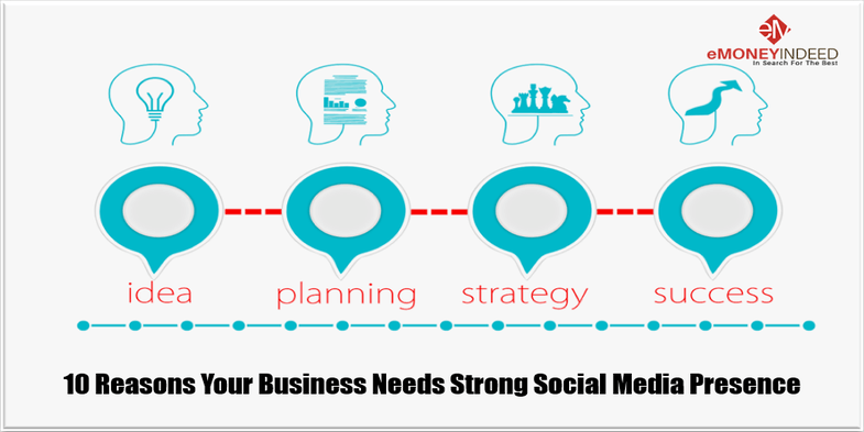 10 Reasons Your Business Needs Strong Social Media Presence