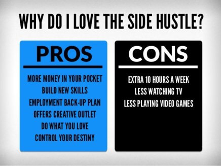 Easy Side Hustles