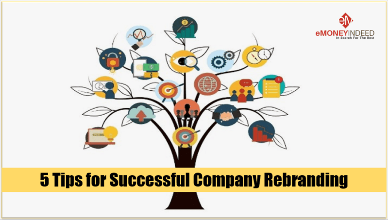Successful Company Rebranding