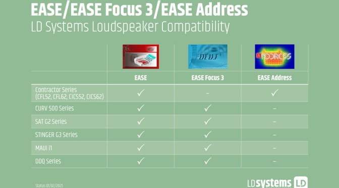 LD Systems Completes EASE Files for Its Installation Loudspeakers