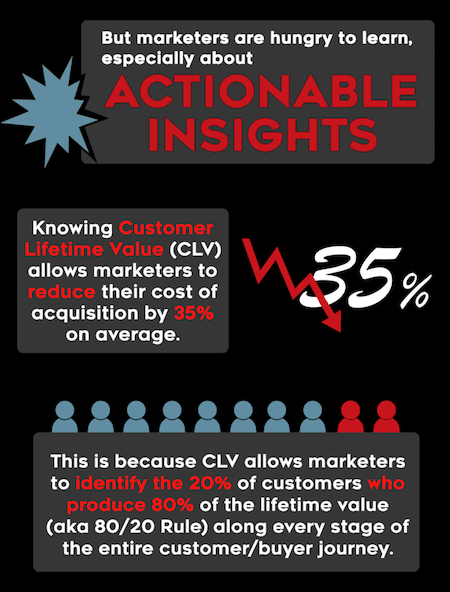 clv_and_actionable_insights_1024