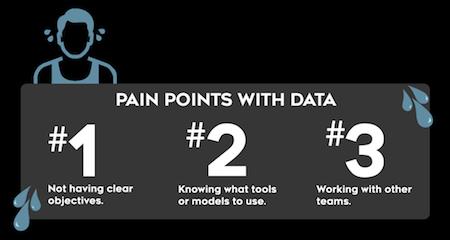 data_pain_points_1024