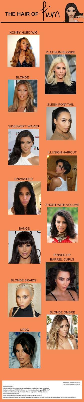 Kim Kardashian Hairstyles Infographic