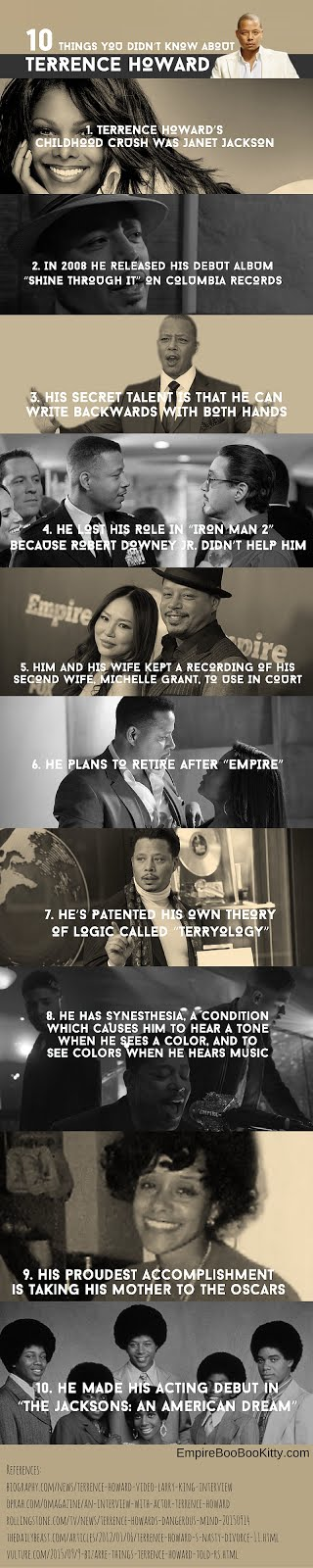Terrence Howard Infographic