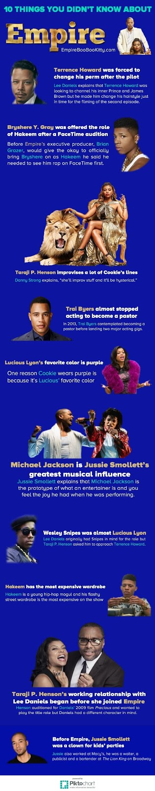 Empire Fox Facts Infographic