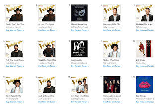 iTunes Top Charts