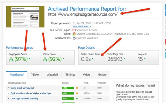 Affiliate Marketing Blog - WordPress Speed - Final Look