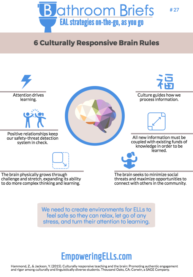 ELL strategies culturally responsive brain