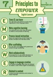 Key Principles for ELL Instruction