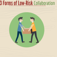 3 forms of Low-risk collaboration, also known as one-off collaboration. EL Strategies for Teacher Collaboration.