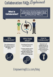 Four Teacher Collaboration FAQs