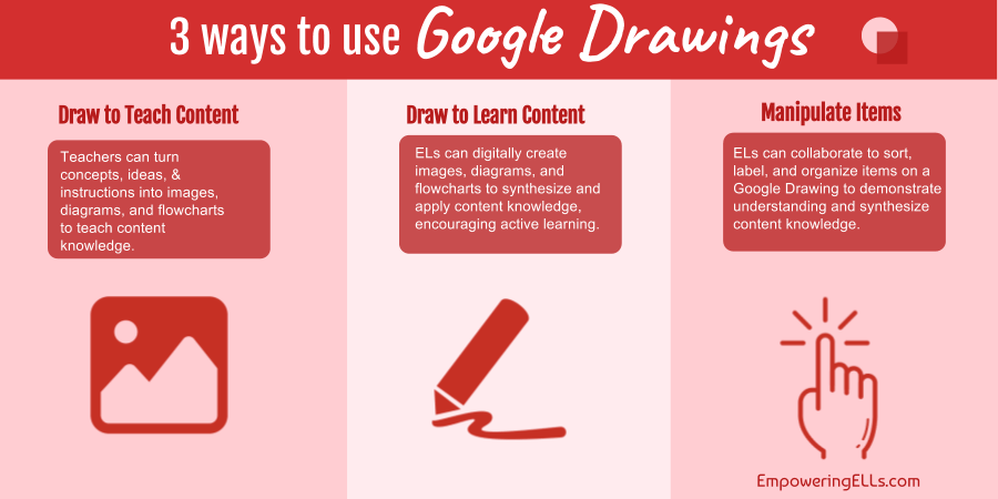 71. Google Drawings: More Than Just An App