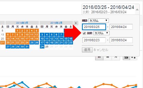 Google Analytics 期間で比較