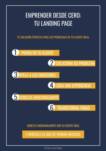 Cómo diseñar una Landing Page