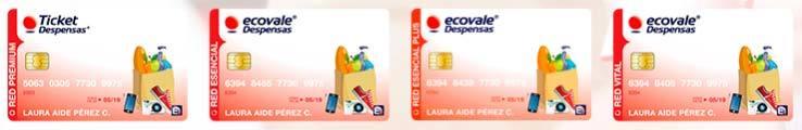 Ticket Ecovale despensas
