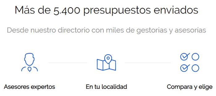asesoria.com