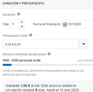 Precio CPM Facebook Ads Venezuela