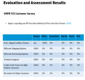 HP-Survey-2