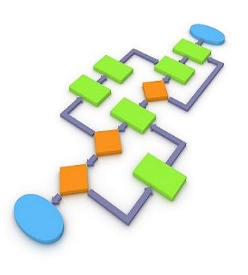Algoritmalar ve Mantığı Online Kurs Ücretsiz