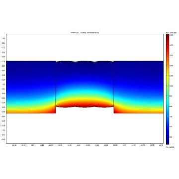 Fire rated wall expansion joints - Emshield WFR2 modeled in FEA engineering judgement