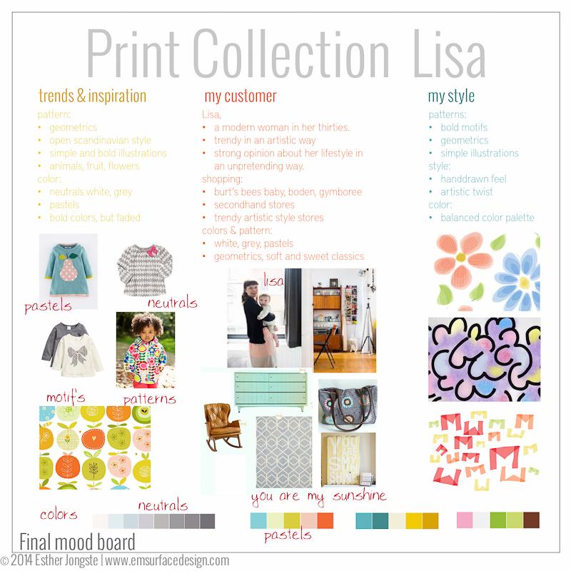 201411-lisa-collection-blogpost5-800