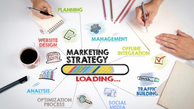 Photo of Steps to Building a Results Focused Digital Marketing Campaign