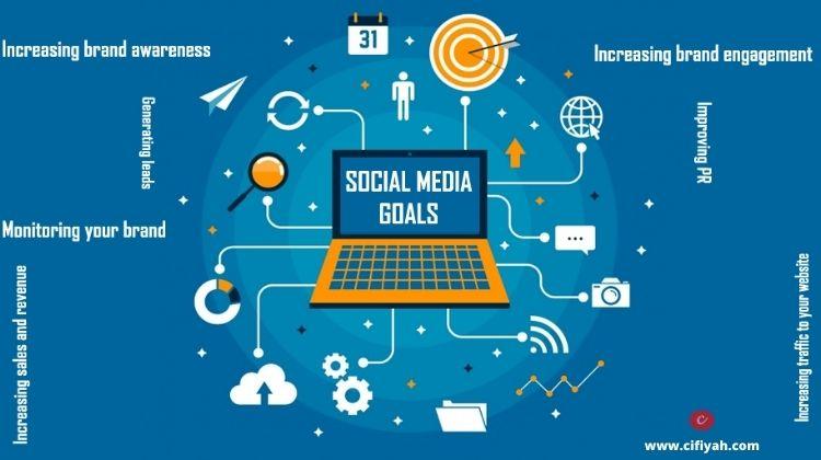 social media marketing-cifiyah.com