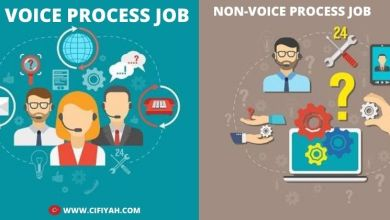 Photo of voice process job for fresher candidate