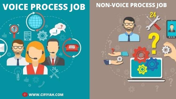 VOICE PROCESS JOB-cifiyah.com