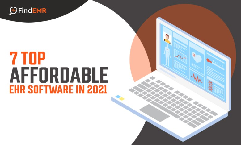 Top Affordable EHR software in 2021