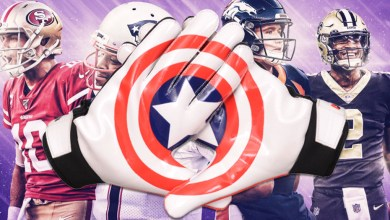 Photo of Captain America Football Gloves