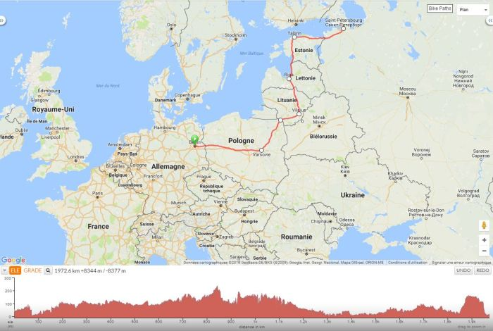 Itinéraire Berlin Saint Petersbourg voyage à vélo