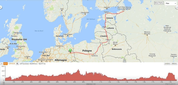 Itinéraire voyage à vélo Berlin Varsovie Vilnius Riga Tallinn Saint-Pétersbourg