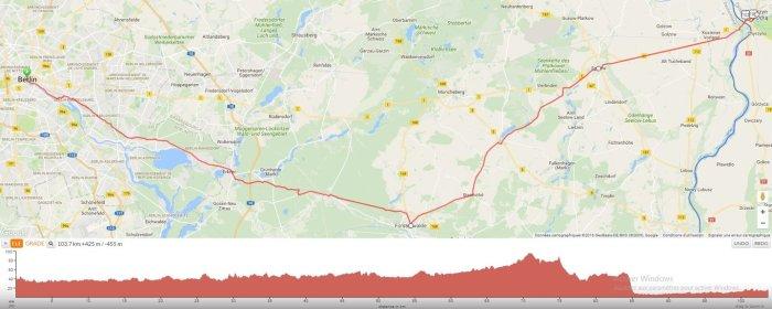 Itinéraire voyage à vélo en Allemagne