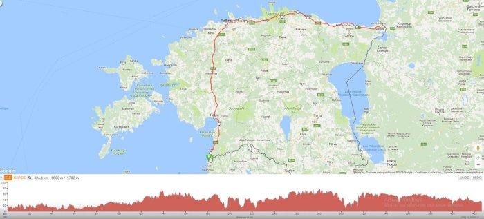 Itinéraire voyage à vélo en Estonie