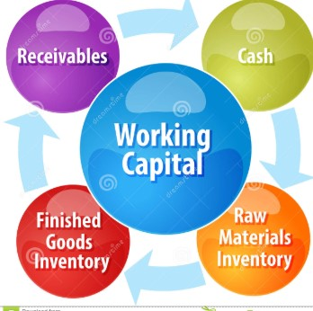 Working Capital Business Diagram