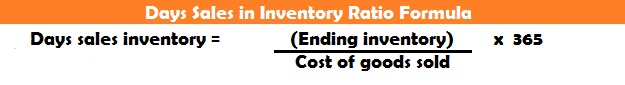 Days Sales in Inventory ratio formula