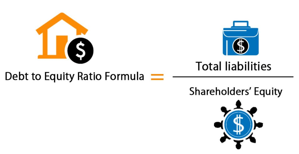 Debt to Equity Ratio | Formula | Analysis | Example