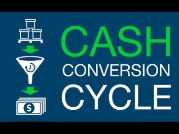 Cash Conversion Cycle | Formula | Analysis | Eample Calculation