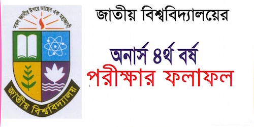National university Honours 4th year exam result 2018