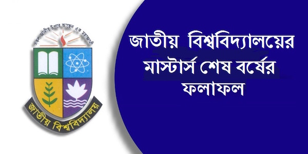 National University Masters Final Year Result 2019