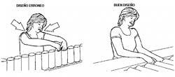 altura de los hombros