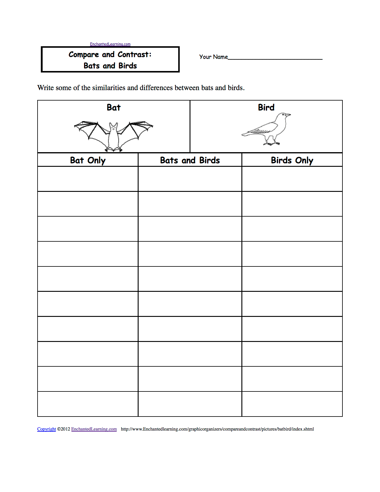 Compare And Contrast Worksheets 3rd Grade