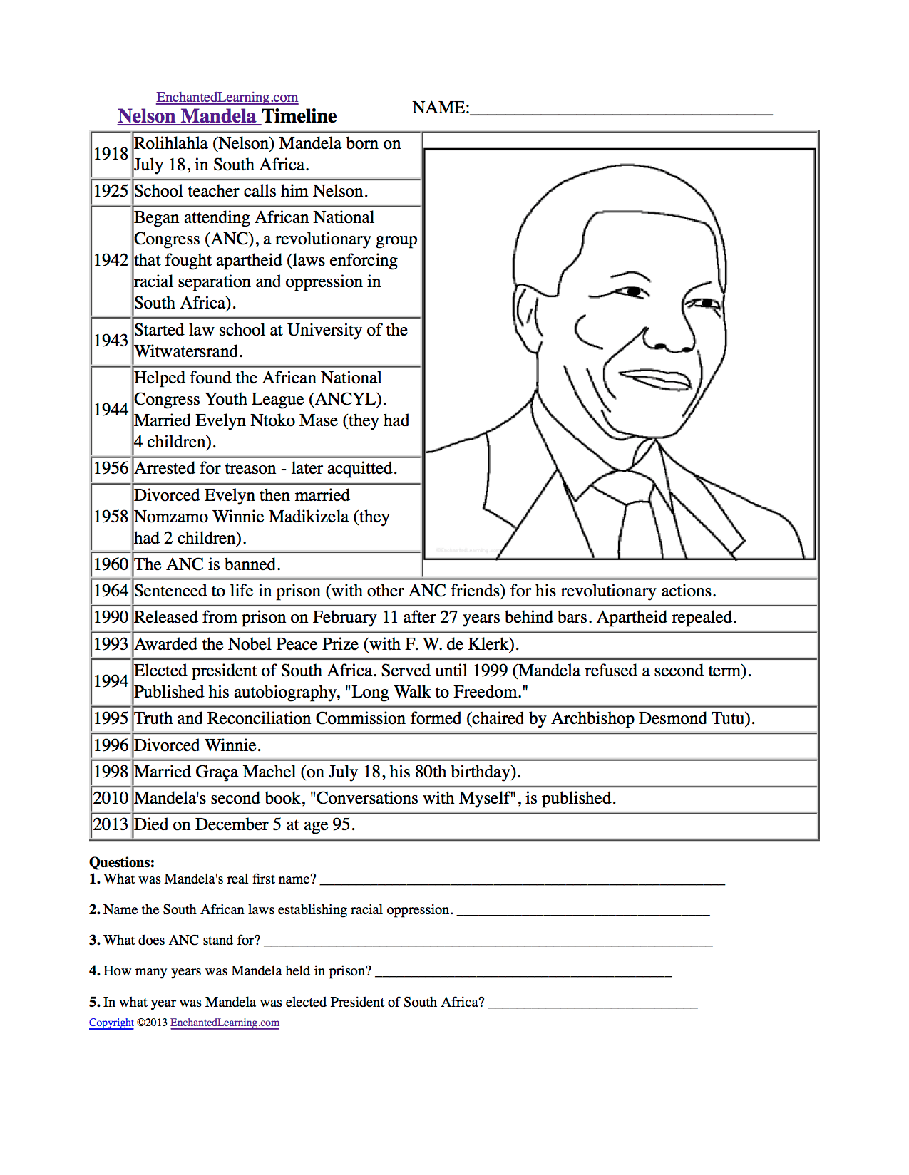 Printable History Worksheet Questions